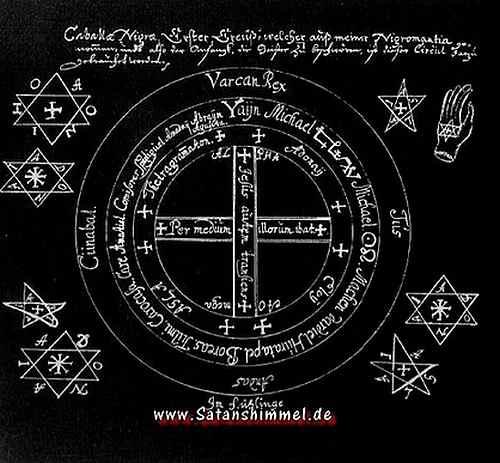 Totenbeschwörung Schutzkreis für den Magier.